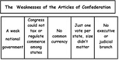The  strengths articles of confederation
