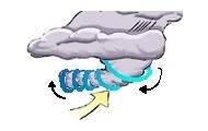 Step 2 - Faster spin makes a funnel cloud