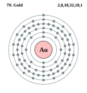 Electron Shell Model