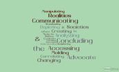 Media Literacy Picture 3: Wordle