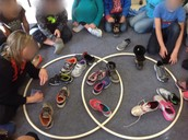Places for group learning