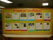 Students learned about Text Features in Nonfiction Books.
