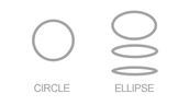 Circle vs. Ellipse