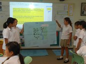 Presenting our research in class