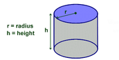Volume of a Cylinder