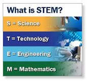STEM Career exploration