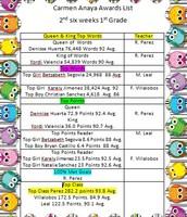 1st Grade Award List