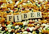 Why do we need fiber?