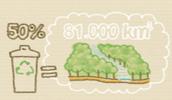 4. ¡Si recicláramos la mitad del papel producido, se evitaría talar 81,000 km² de bosques!