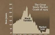 Stock Market Chart Graph