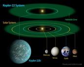 Kepler 22b's Solar System