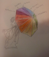Jonathan's wistful umbrella color wheel are reminiscent of a Miyazaki film
