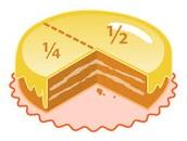Math (5th Grade)