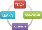 Our Culture Relies on our Ability to Collaborate and Learn from Each Other