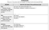 GRASPS Template