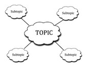 Topic and Subtopics