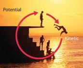Potential/Kinetic Energy