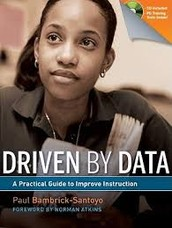 DATA INFORMED INSTRUCTION