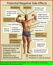 Effects for BOTH men and women: