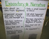 Expository v. Narrative Anchor Chart