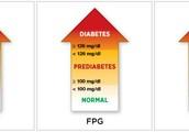 ... Diagnosing Diabetes ...