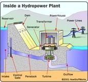 Inside a water turbine