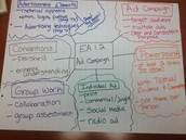 Unpacking an EA with Students