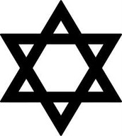 The Central Beliefs of Judaism