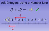 Using the Number LIne