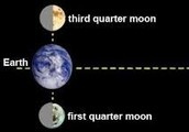 Similarities and Differences between the 1st and 3rd Quarter Moon Phase