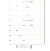 Collection Analysis Chart page 3