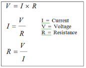 Ohm's Law Equations