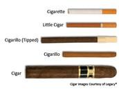 cigars and cigarette