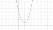 Solving Quadratics by the Quadratic Formula
