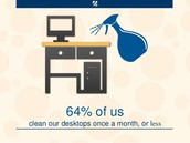 Clean Your Work Areas Often