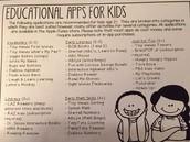 Educational Apps For Children