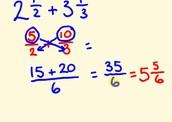 Number Method