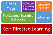 innovative tools and frameworks for precise learning
