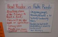 Reading Behaviors