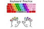 Post keyboarding Scores needed