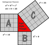 What do the squares mean or do?