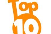 Top 10 afvaltips
