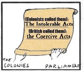 Coercive Acts ( Intolerable Acts )