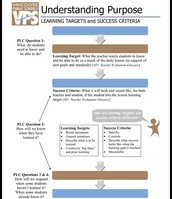 Learning Targets and Success Criteria, Page 1