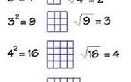 2nd Period Advanced 8th grade Math