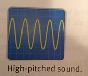 High-Pitched sound