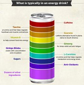 whats inside of an energy drink