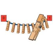 Decimals on a number line Lesson 1-9