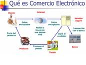 ¿ Que es el comercio Electrónico ?