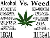 Alcohol Vs. Weed